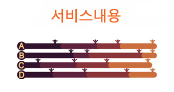 상속세닷컴의 서비스내용